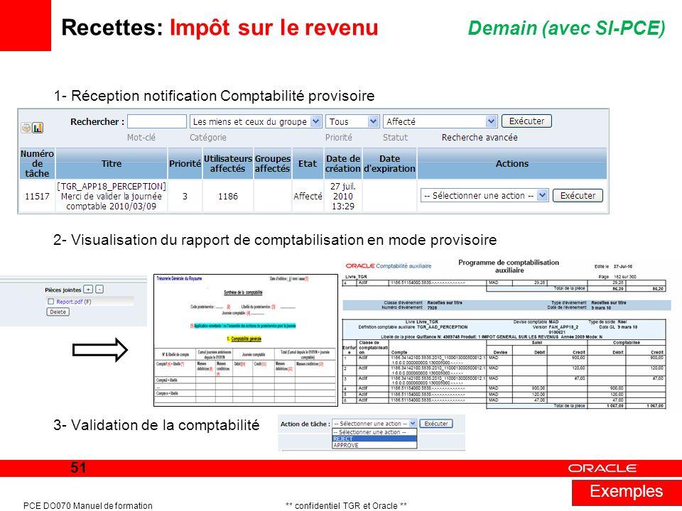 Recettes: Impôt sur le revenu Demain (avec SI-PCE)