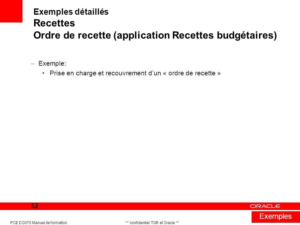 Exemples détaillés Recettes Ordre de recette (application Recettes budgétaires)