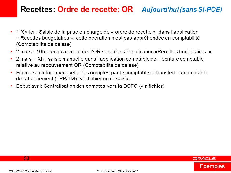 Recettes: Ordre de recette: OR Aujourd'hui (sans SI-PCE)