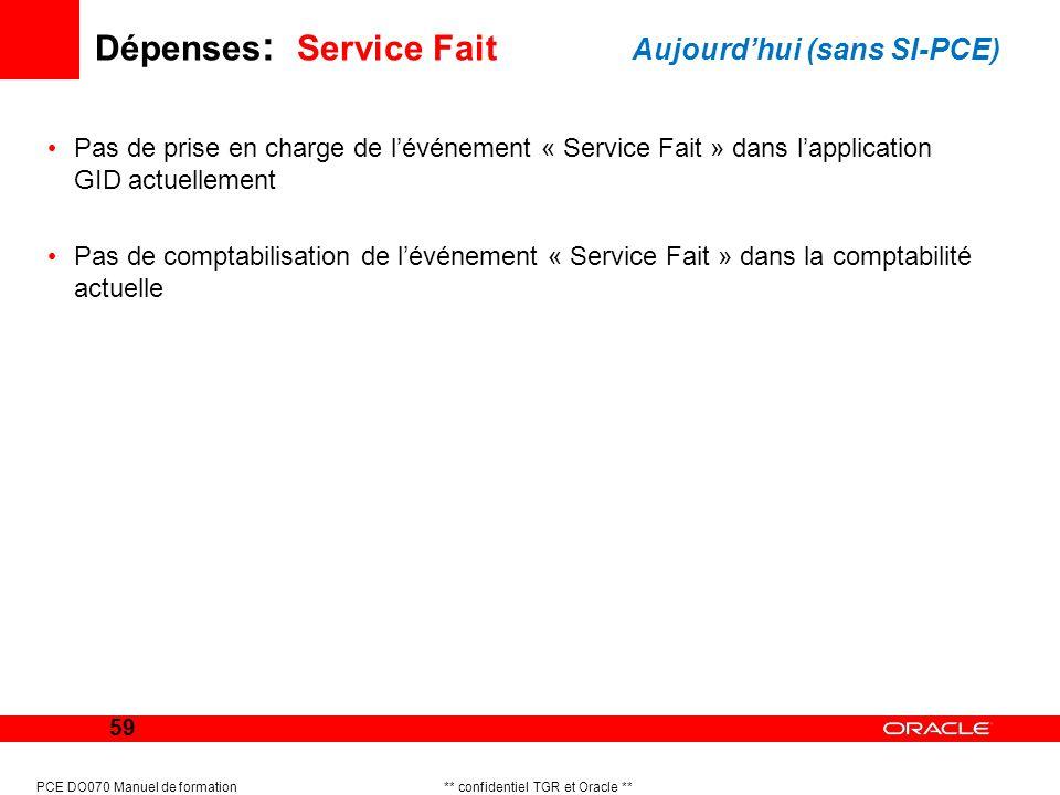 Dépenses: Service Fait Aujourd'hui (sans SI-PCE)