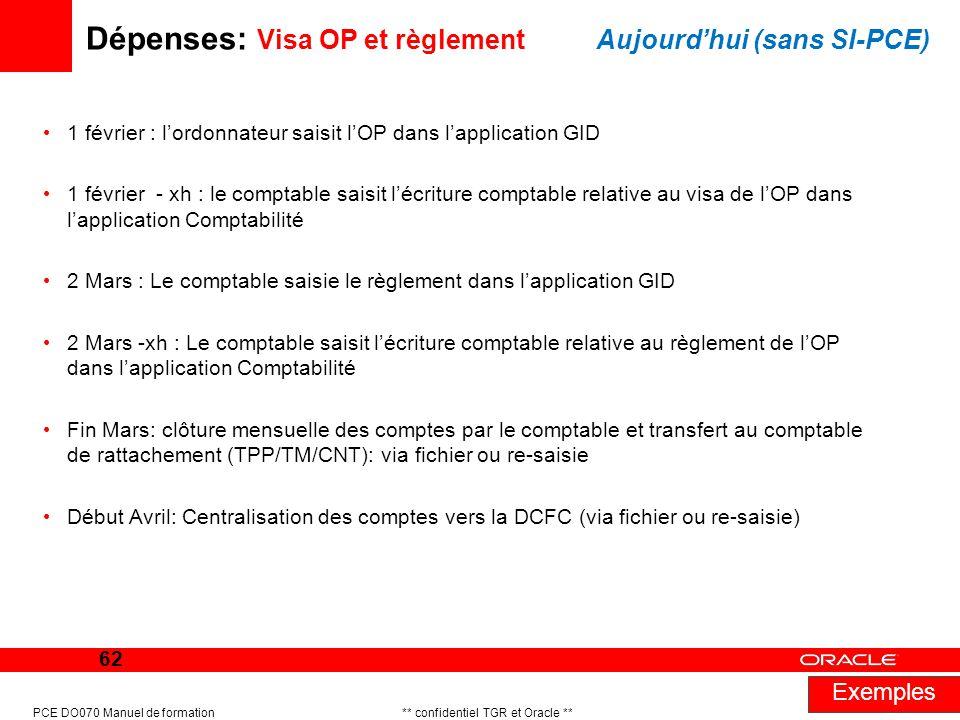 Dépenses: Visa OP et règlement Aujourd'hui (sans SI-PCE)