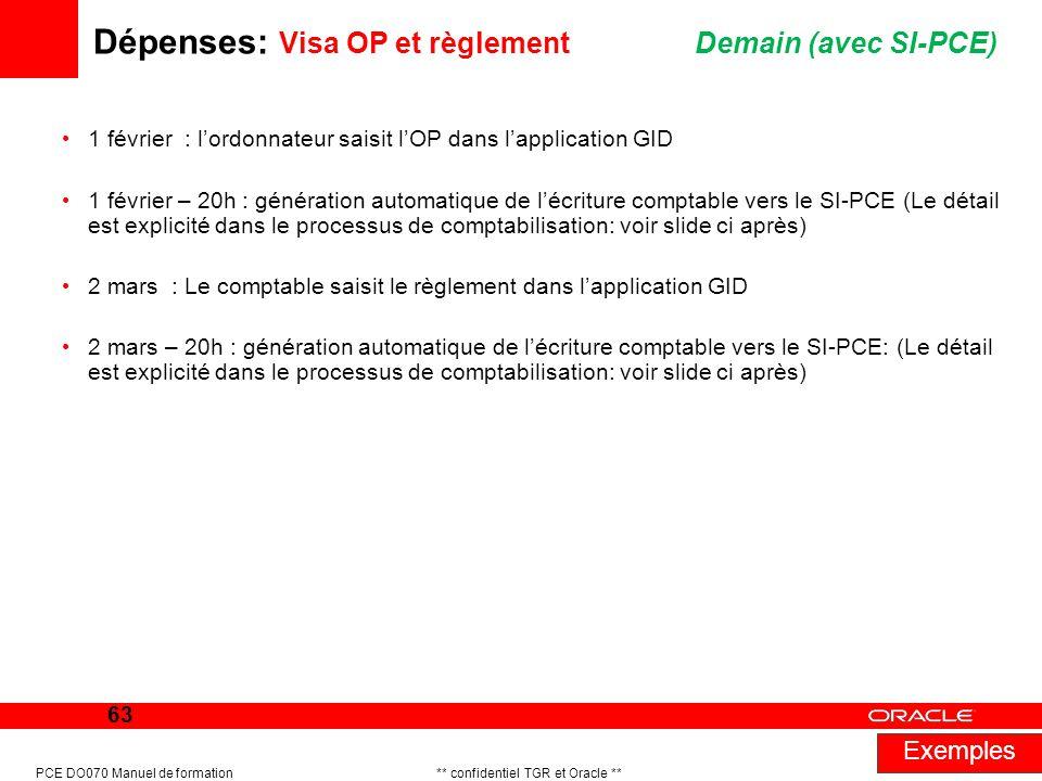 Dépenses: Visa OP et règlement Demain (avec SI-PCE)