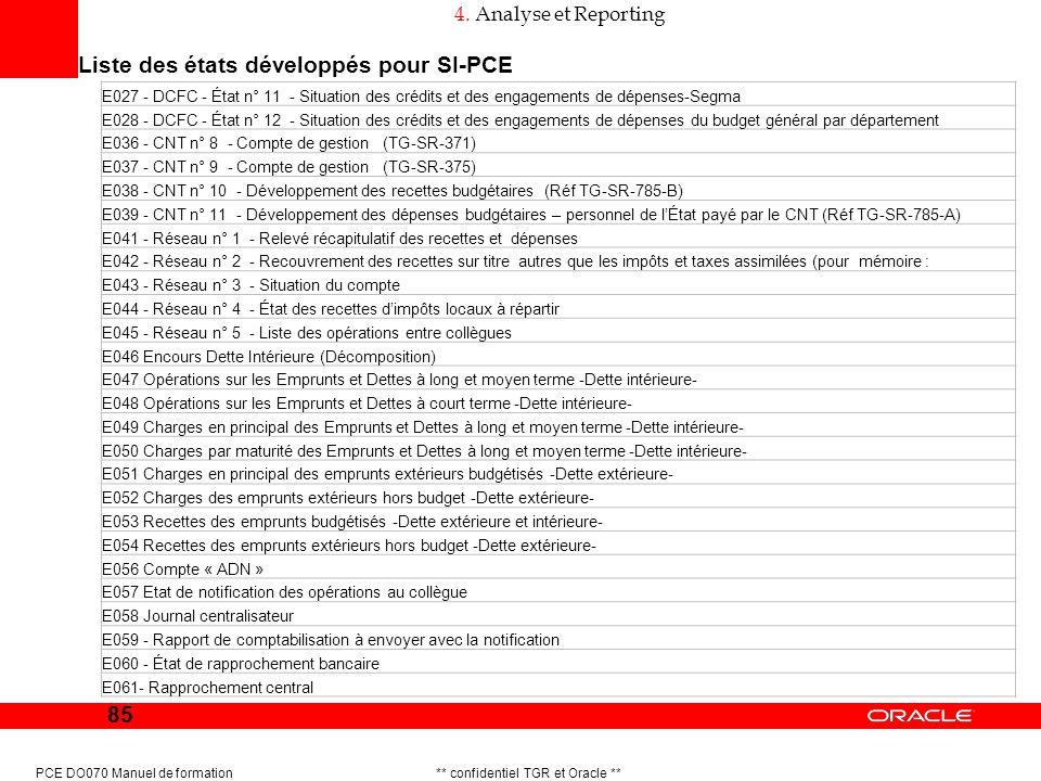 Liste des états développés pour SI-PCE