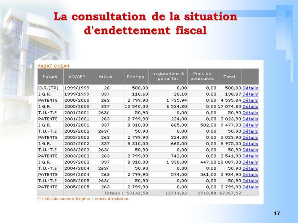 La consultation de la situation d endettement fiscal