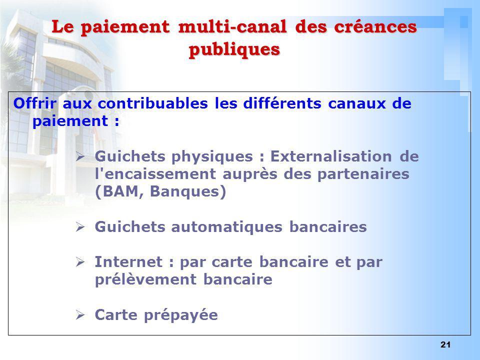 Le paiement multi-canal des créances publiques