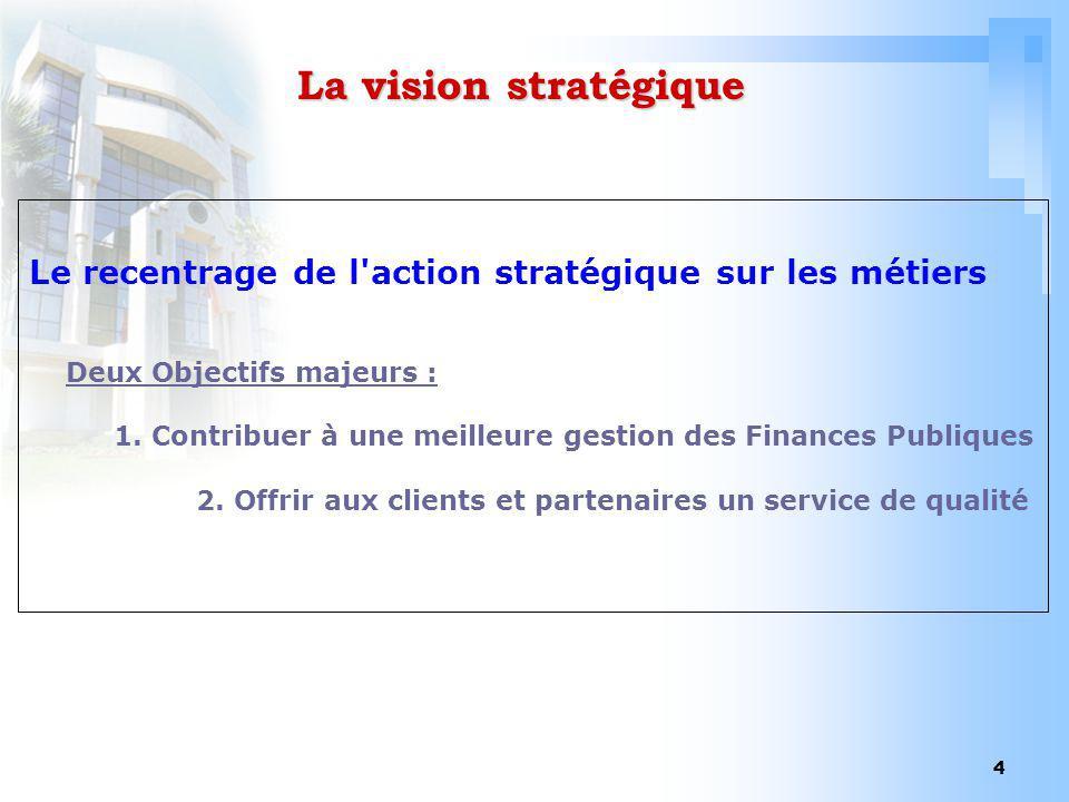 La vision stratégique Le recentrage de l action stratégique sur les métiers. Deux Objectifs majeurs :