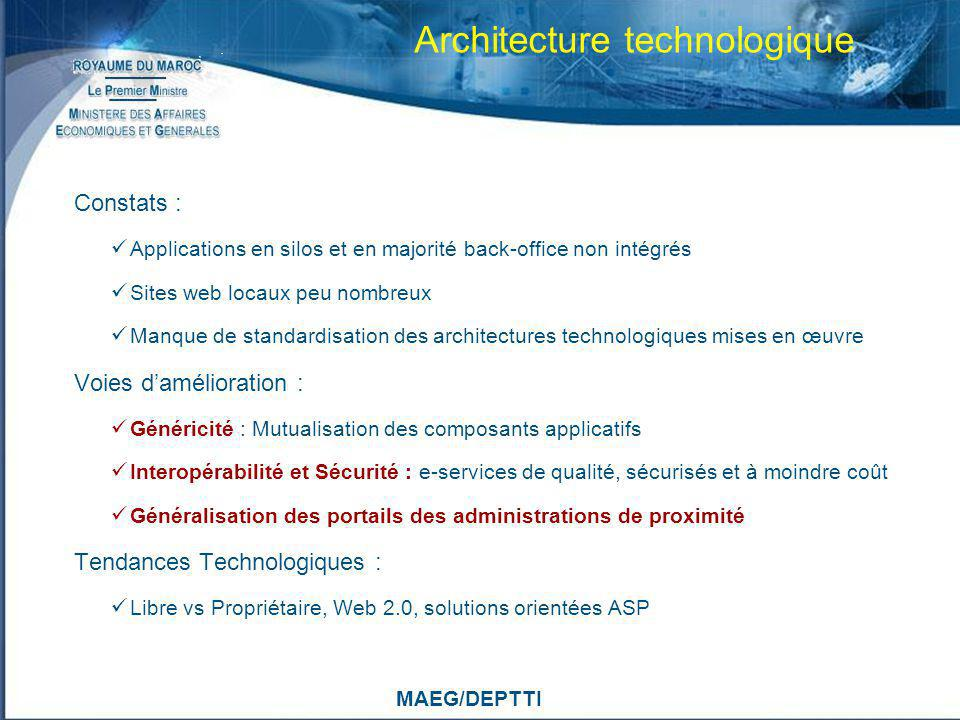 Architecture technologique