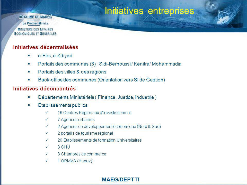Initiatives entreprises