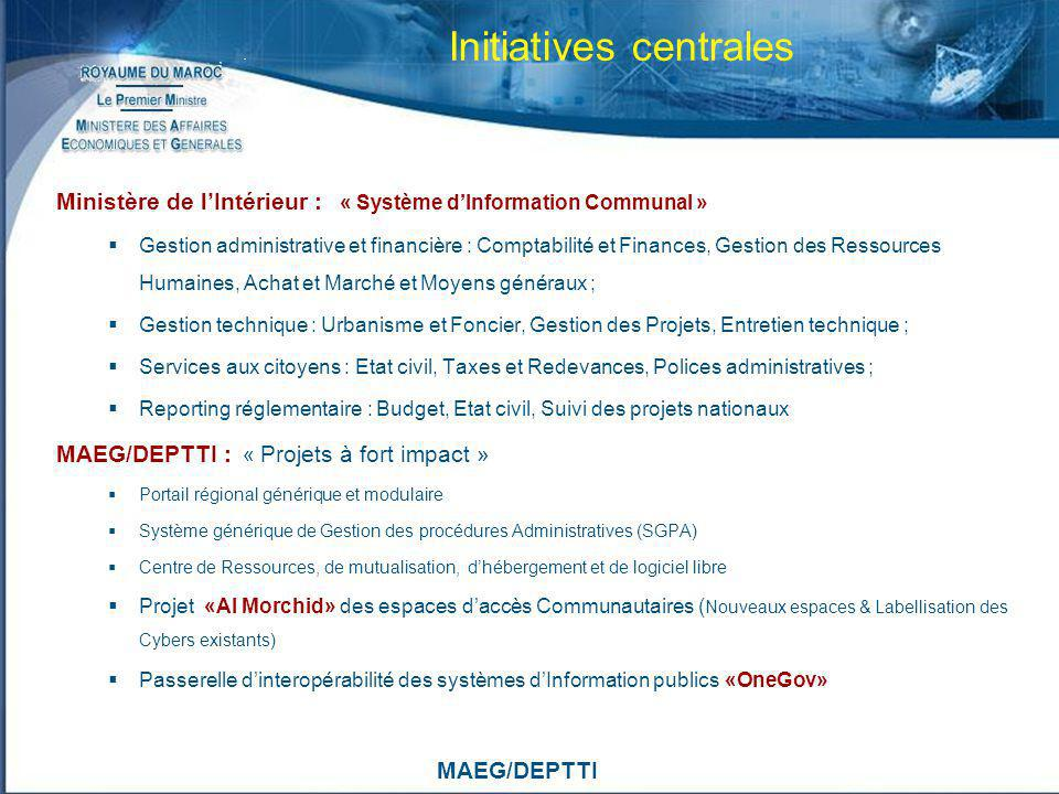 Initiatives centrales