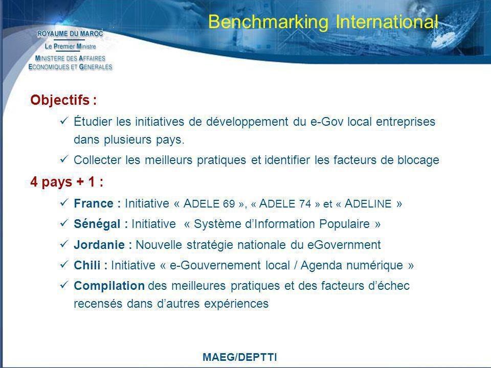 Benchmarking International