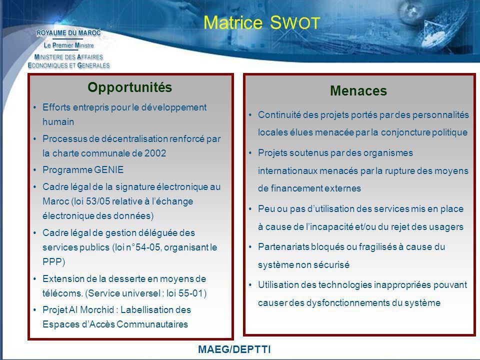 Matrice SWOT Opportunités Menaces MAEG/DEPTTI