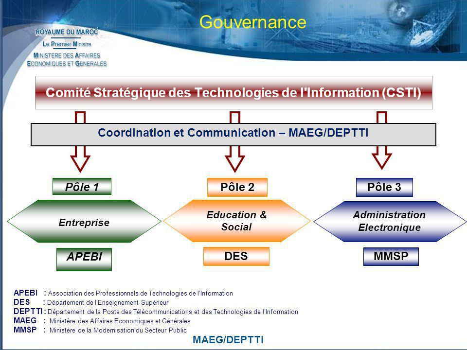 Comité Stratégique des Technologies de l Information (CSTI)