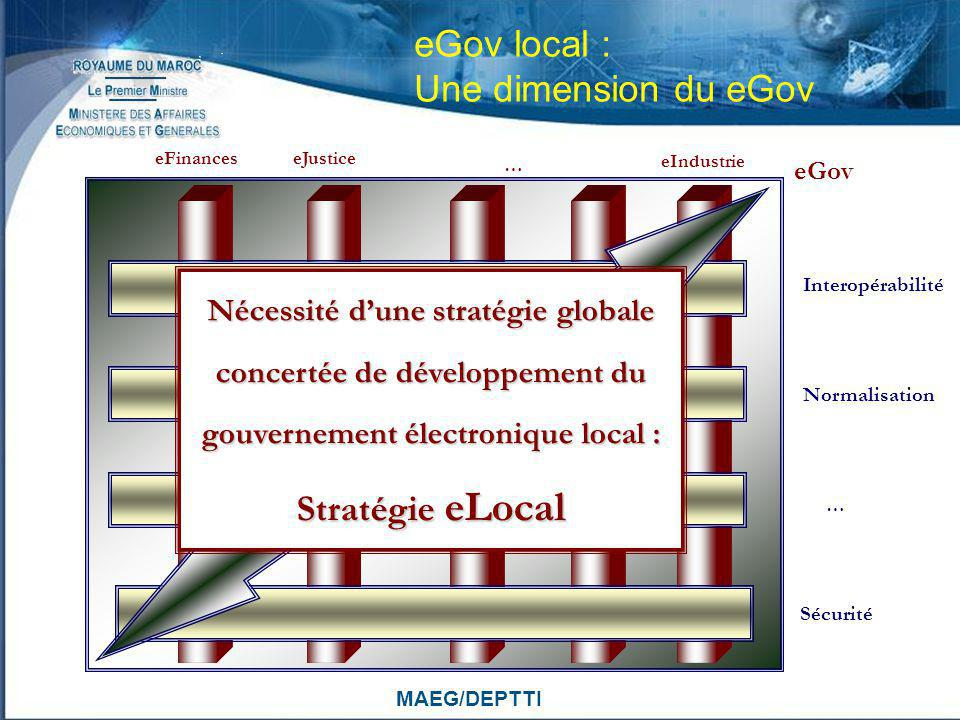 eGov local : Une dimension du eGov
