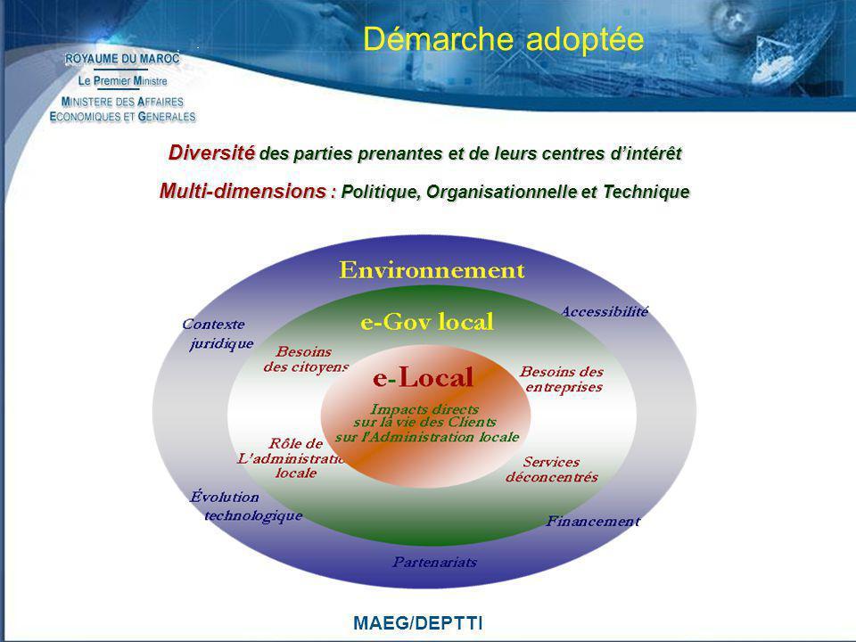 Démarche adoptée Diversité des parties prenantes et de leurs centres d'intérêt. Multi-dimensions : Politique, Organisationnelle et Technique.
