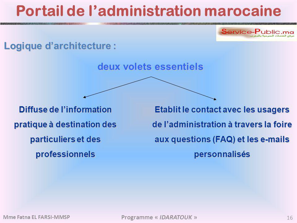 Portail de l'administration marocaine deux volets essentiels