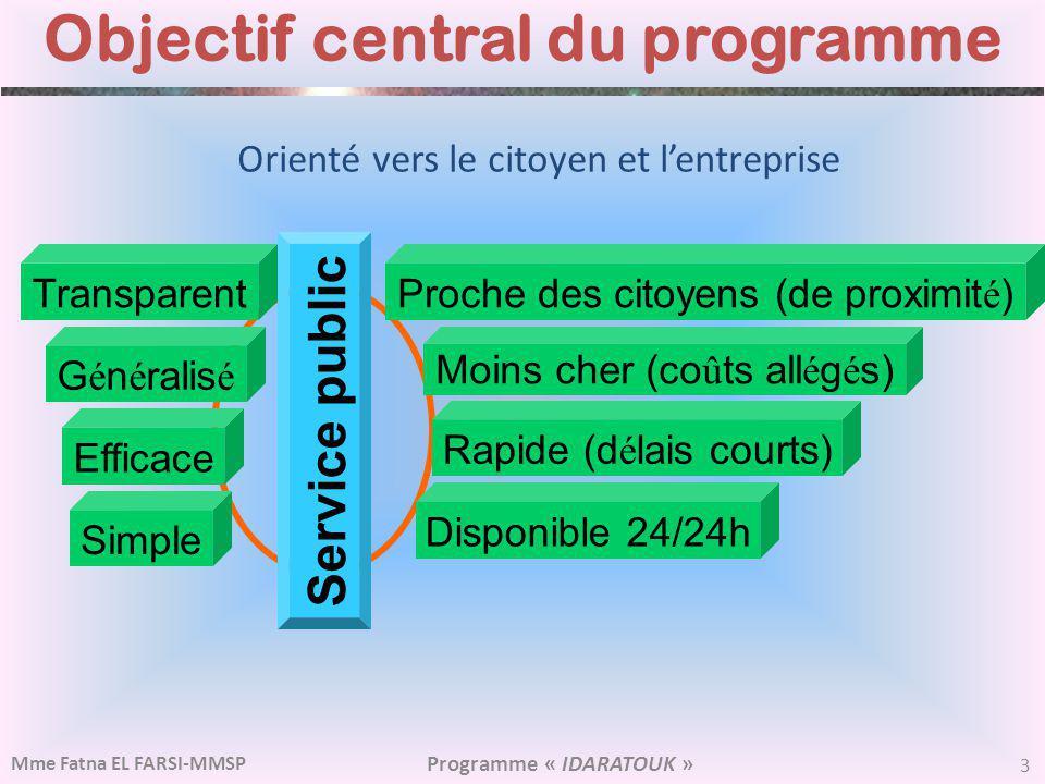 Objectif central du programme
