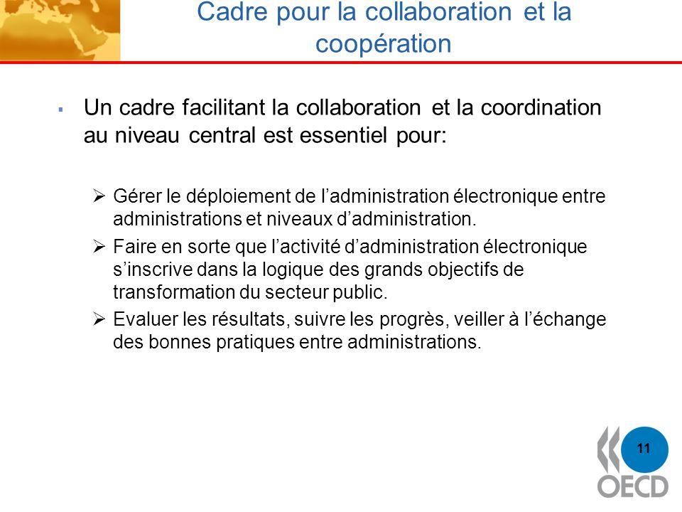 Cadre pour la collaboration et la coopération