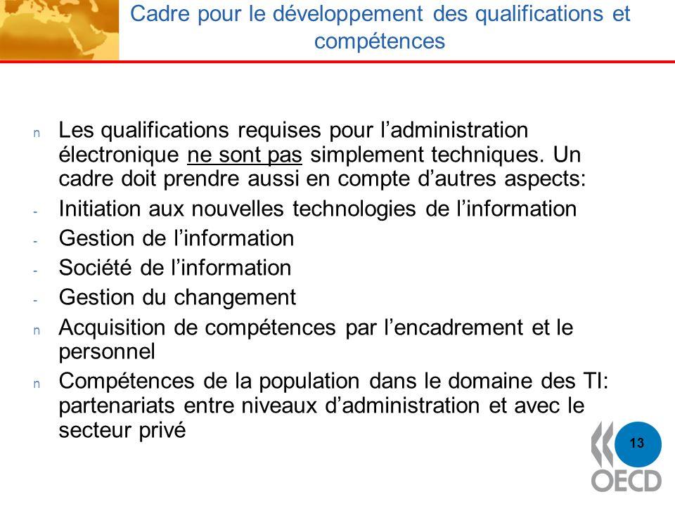 Cadre pour le développement des qualifications et compétences