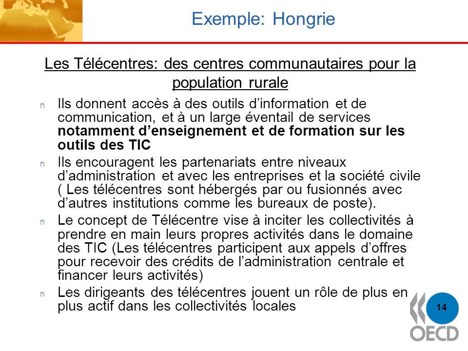 Les Télécentres: des centres communautaires pour la population rurale