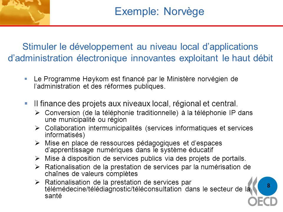 Exemple: Norvège Stimuler le développement au niveau local d'applications d'administration électronique innovantes exploitant le haut débit.