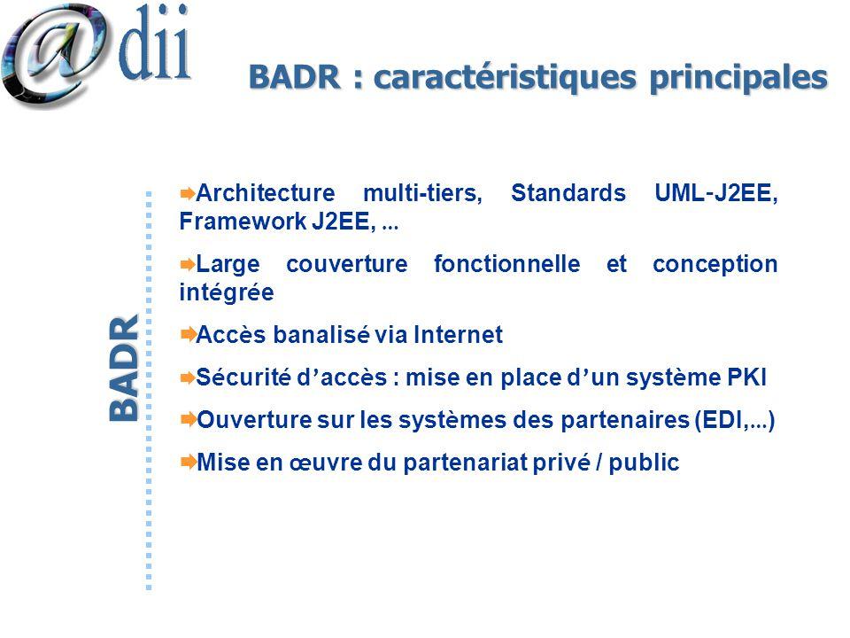 BADR BADR : caractéristiques principales Accès banalisé via Internet