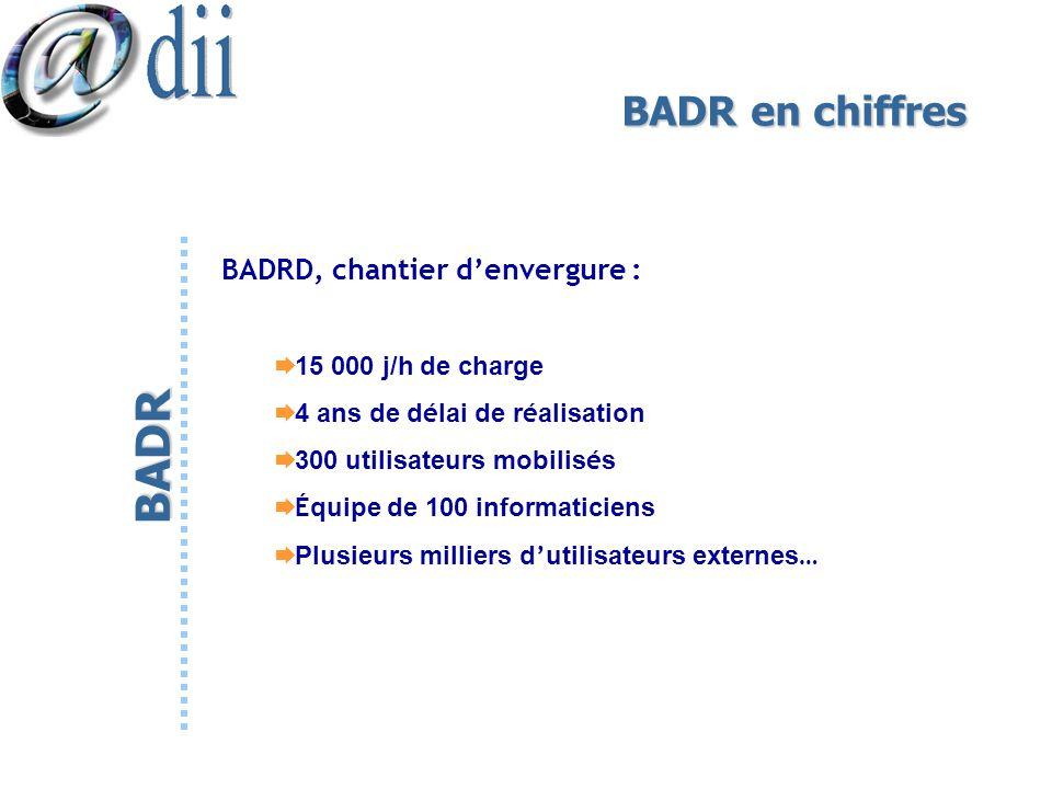 BADR BADR en chiffres BADRD, chantier d'envergure :
