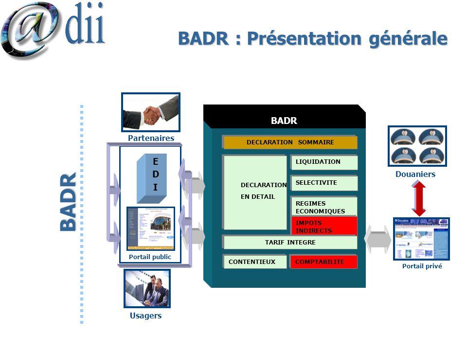 BADR BADR : Présentation générale BADR E D I Partenaires Douaniers