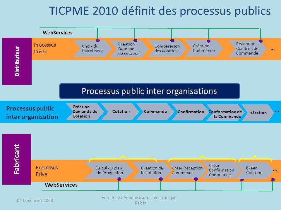 TICPME 2010 définit des processus publics