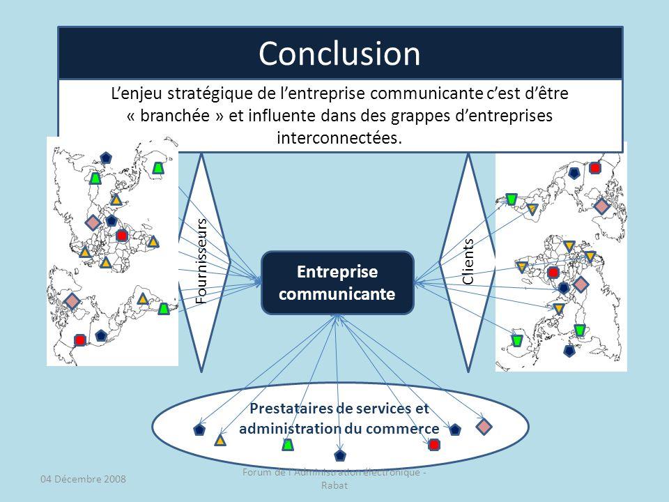 Conclusion L'enjeu stratégique de l'entreprise communicante c'est d'être « branchée » et influente dans des grappes d'entreprises interconnectées.
