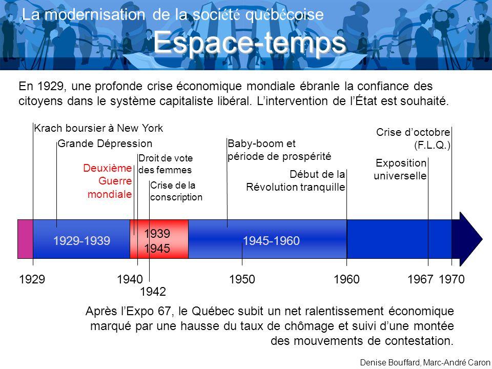 Espace-temps La modernisation de la société québécoise