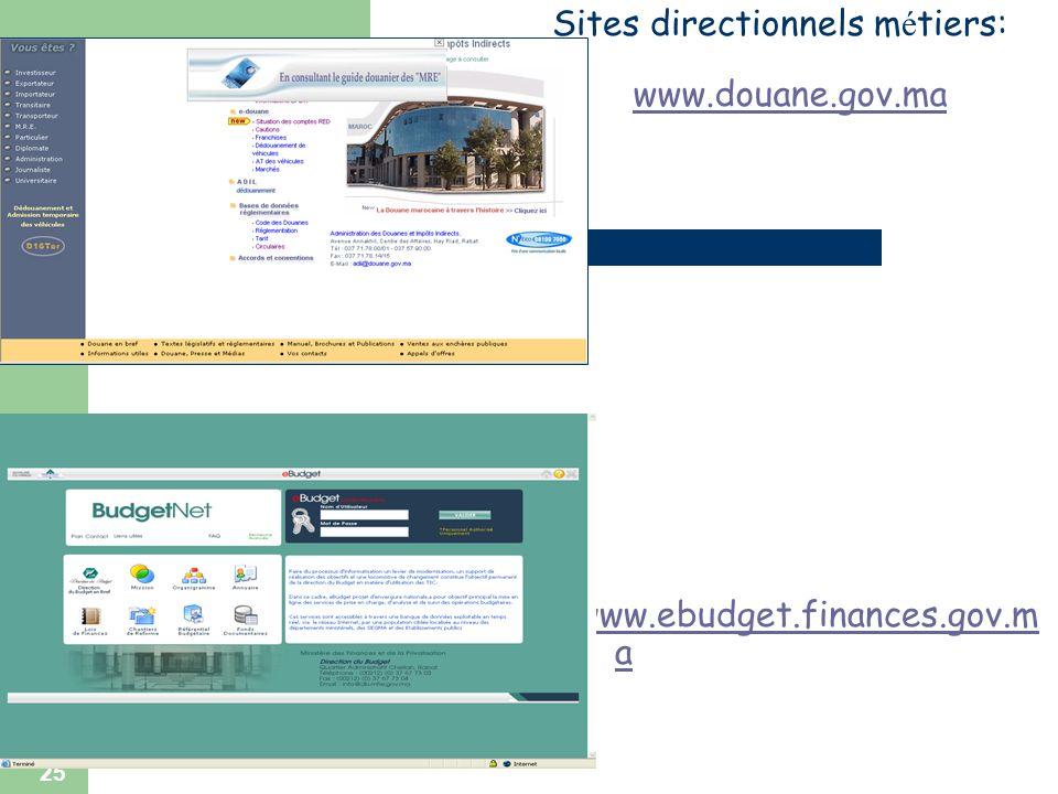 Sites directionnels métiers: