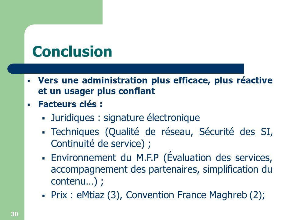 Conclusion Juridiques : signature électronique