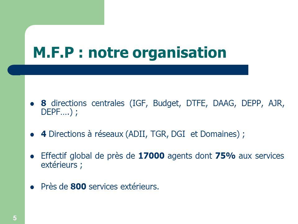 M.F.P : notre organisation