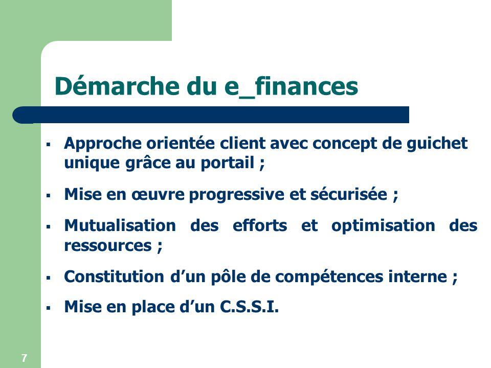 Démarche du e_finances