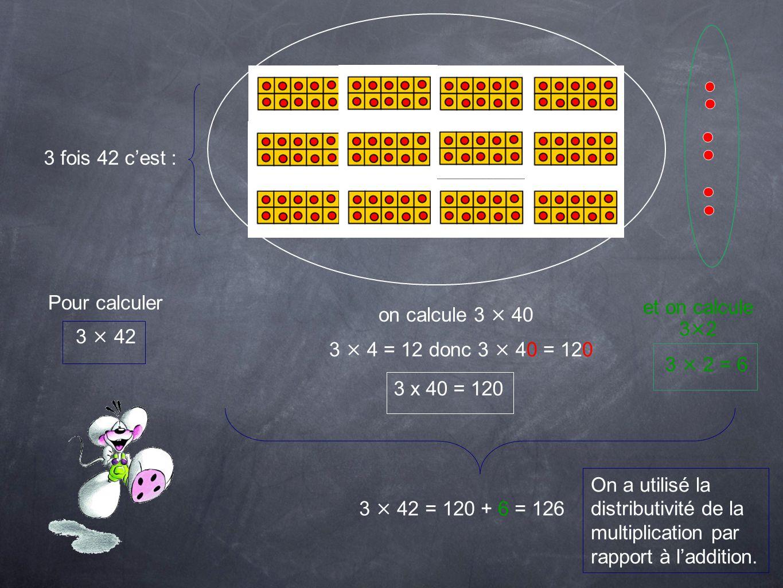 3 fois 42 c'est : Pour calculer. 3 × 42. et on calcule 3×2. on calcule 3 × 40. 3 × 4 = 12 donc 3 × 40 = 120.