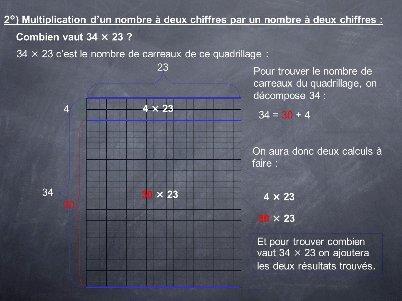 2°) Multiplication d'un nombre à deux chiffres par un nombre à deux chiffres :