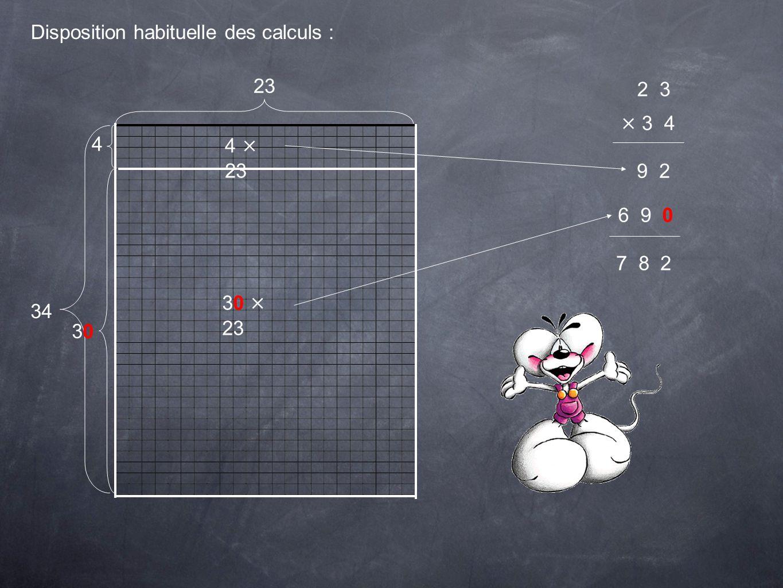Disposition habituelle des calculs :
