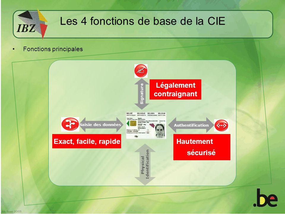 Les 4 fonctions de base de la CIE