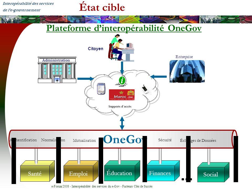 Plateforme d'interopérabilité OneGov