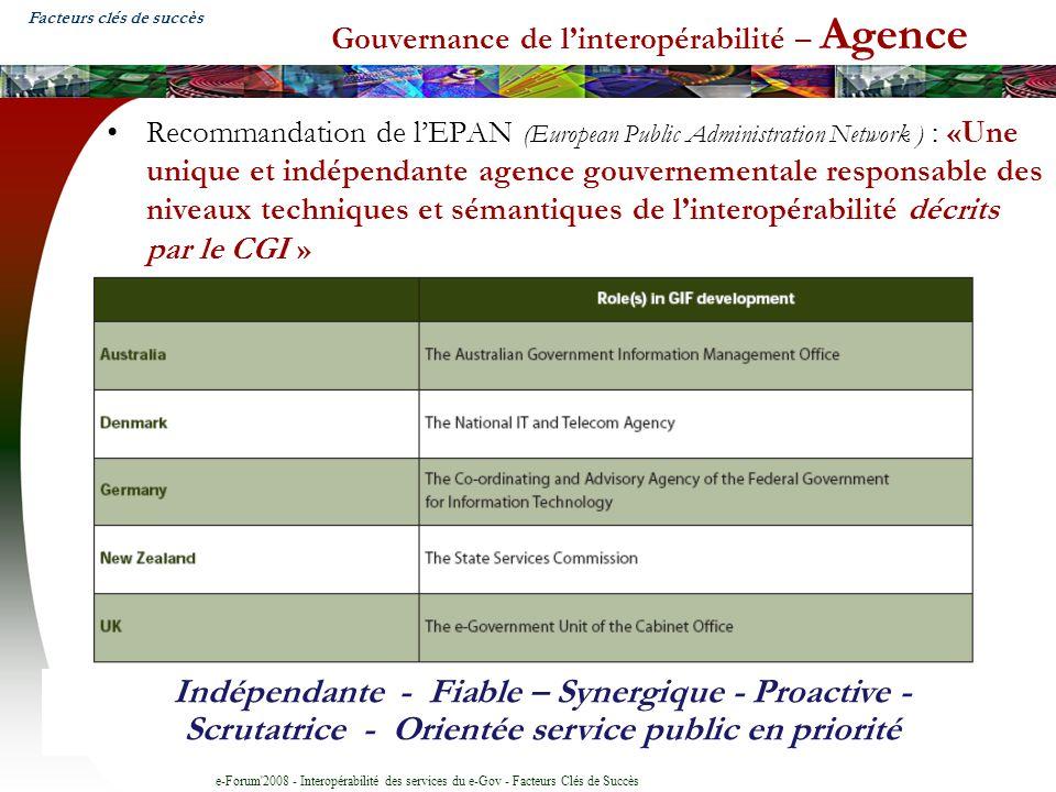 Gouvernance de l'interopérabilité – Agence
