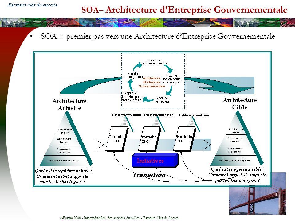 SOA– Architecture d'Entreprise Gouvernementale