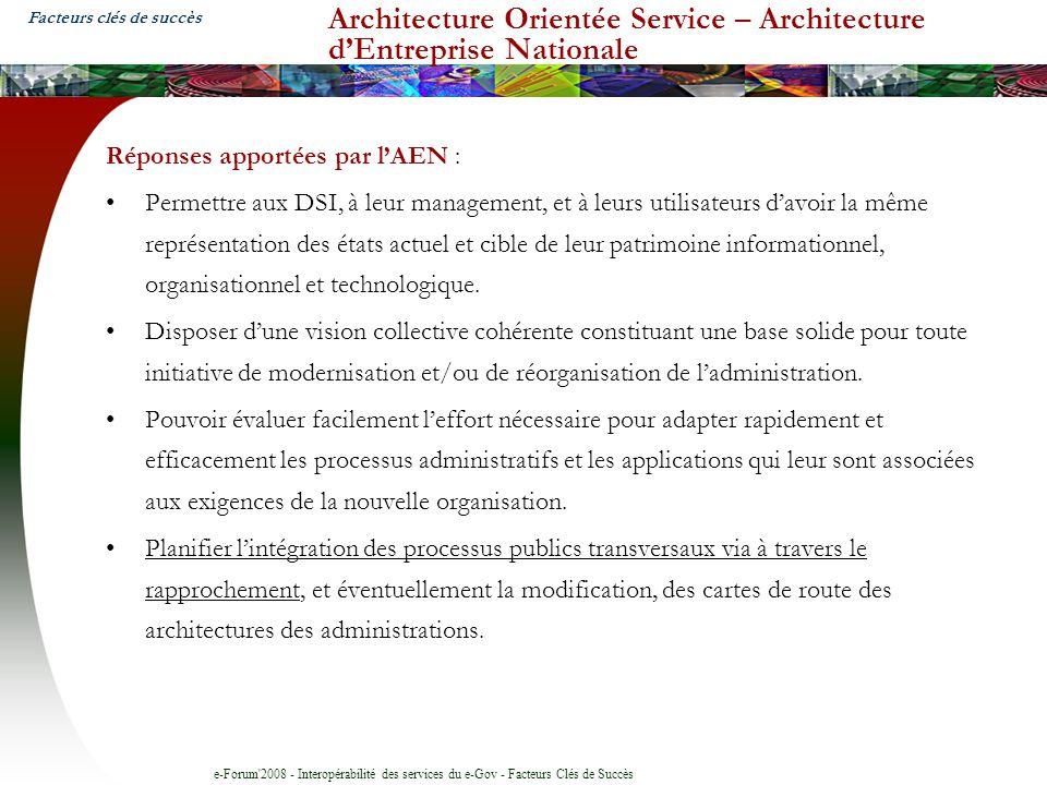Architecture Orientée Service – Architecture d'Entreprise Nationale