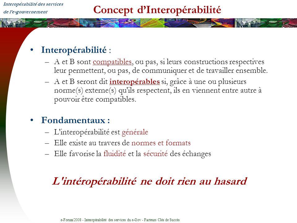 Concept d'Interopérabilité
