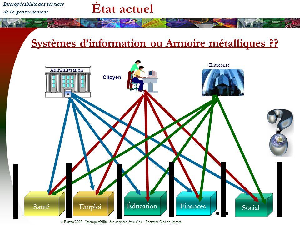 Systèmes d'information ou Armoire métalliques
