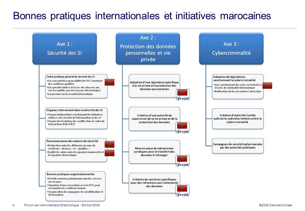 Bonnes pratiques internationales issues du benchmarking