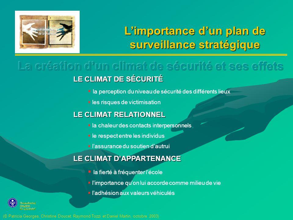 L'importance d'un plan de surveillance stratégique