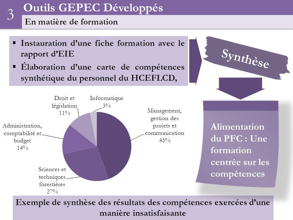 3 Synthèse Outils GEPEC Développés