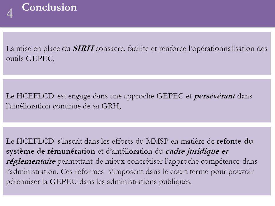 Conclusion 4. La mise en place du SIRH consacre, facilite et renforce l'opérationnalisation des outils GEPEC,