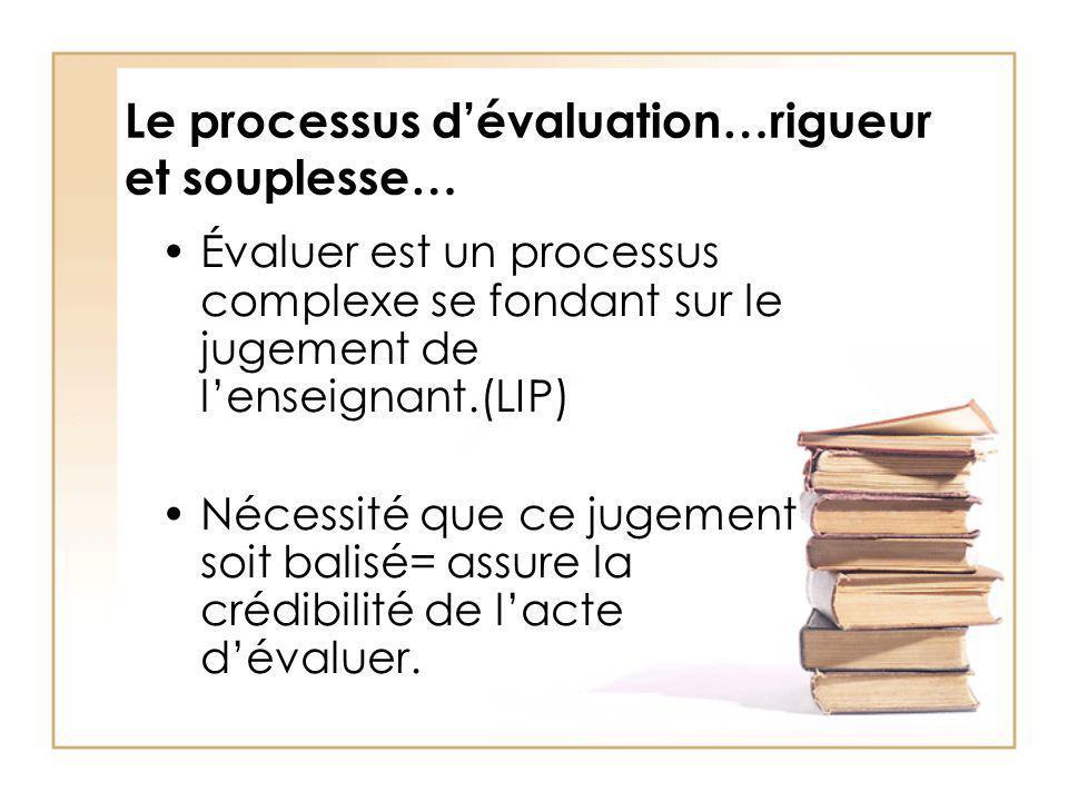 Le processus d'évaluation…rigueur et souplesse…