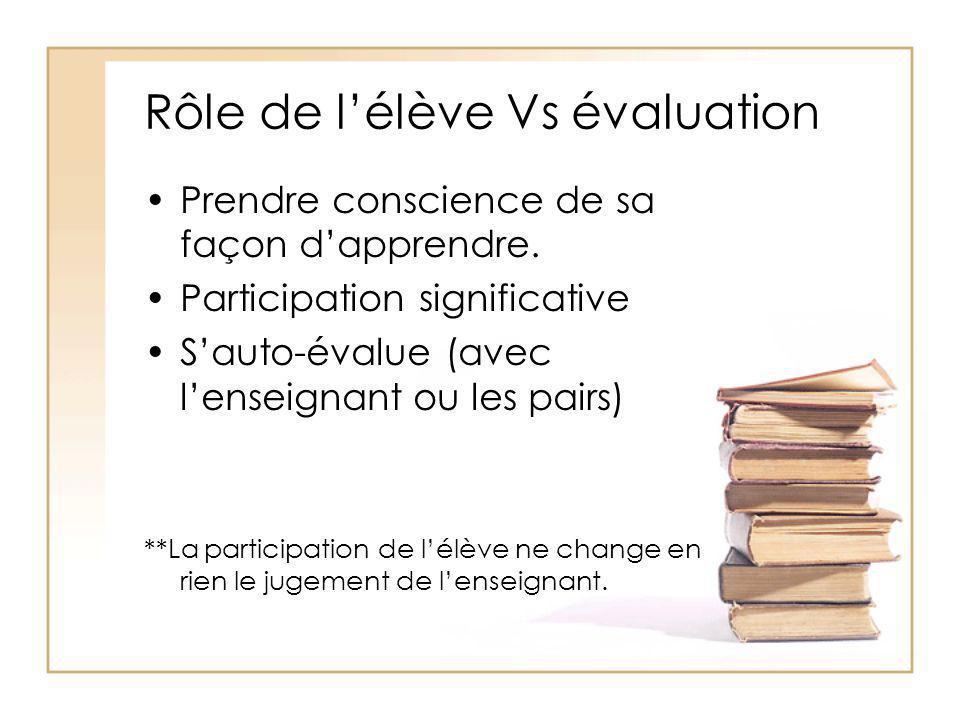Rôle de l'élève Vs évaluation